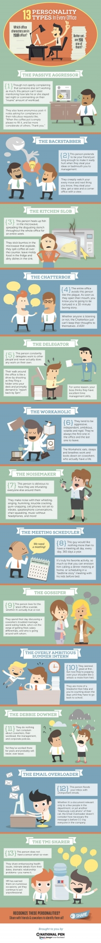 13 Office Personality Types In Every Office